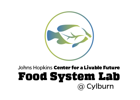 Image result for Food System Lab at Cylburn